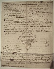 Montgolfier Brothers Manuscript