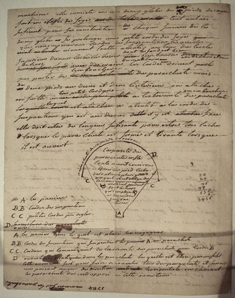 File:Manuscript of Montgolfier describing his machine 1784.jpg