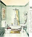 Modern bath rooms - with useful information and a number of valuable suggestions about plumbing for home builders or those about to remodel their present dwellings (1912) (14596747129).jpg