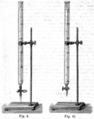 Mohr burette (Alessandri 1895.9-10).png