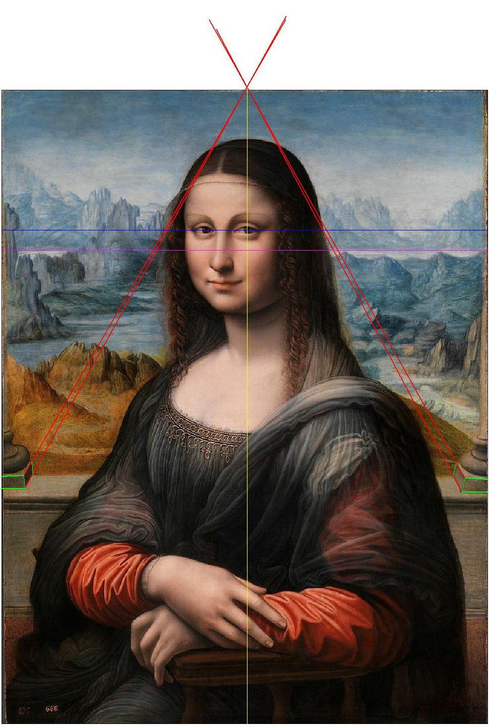 Mona lisa Prado PERSPECTIVA