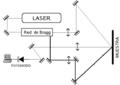 Montaje experimental interferometria speckle.png