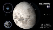 Fichier:Moon Phase and Libration, 2020 South Up 4K UHD.webm