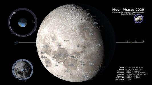 File:Moon Phase and Libration, 2020 South Up 4K UHD.webm