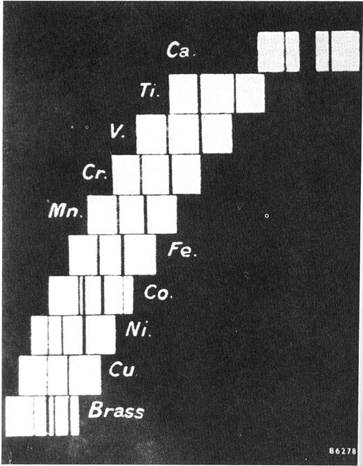 Photographic recording of the characteristic X-ray emission lines of some elements Moseley step ladder.jpg