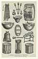 Musical instruments of percussion - Harper's magazine - Apr 1879.jpeg