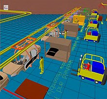Image result for Describe an integrated information system for a manufacturing industry.