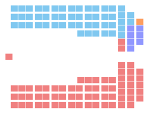 Quebec general election, 2008 - Seating plan following the election.