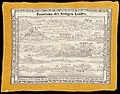 Panorama des heiligen Landes; Nach Originalzeichnungen von Rabbi Chaim Salomon Pinia aus Zefath.jpg