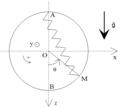 Pendule élastique entre un point fixe et l'objet mobile tous deux sur un guide circulaire vertical.png