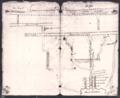 Plan montrant l ouverture de la rue Saint-Laurent et des principales arteres sur l ile de Montreal.png