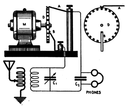 "Radio receiver with Poulsen ""tikker"" consisting of a commutator disk turned by a motor to interrupt the carrier. Poulsen tikker radio receiver circuit.png"