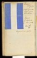 Printer's Sample Book (USA), 1880 (CH 18575237-58).jpg