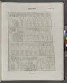 Ptolemaeer. Ptol. VII Philometor I. Philae. Pylon H (NYPL b14291191-44046).tiff