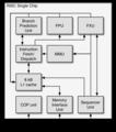RSC chip schema.png