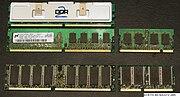 System Memory/RAM (Random Access Memory)