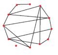Random graph gephi.png