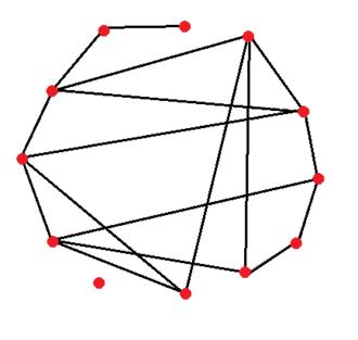 Small-world network - Image: Random graph gephi