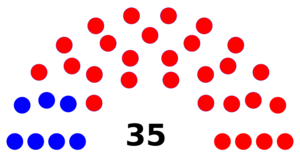 South Dakota Legislature - Image: S.D Senate Diagram