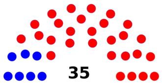 South Dakota Legislature - Image: S.D Senate Diagram