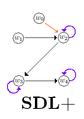 SDLplus frame.PNG
