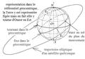 Satellite artificiel terrestre.png