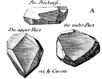 Tavernier Blue - Tavernier's original sketch.