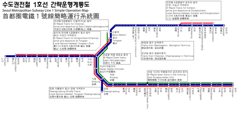 Seoul Subway Line 1 train operating diagram