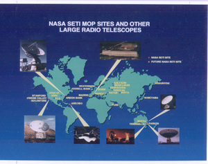 Communication with extraterrestrial intelligence - NASA SETI (Search for Extraterrestrial Intelligence) Microwave Observing Project sites.