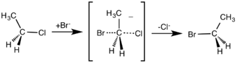 SN2 reaction mechanism