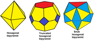 Hexagonal bipyramid - Image: Snub hexagonal bipyramid sequence