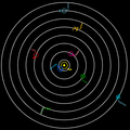 Solar system with astrological symbols.png