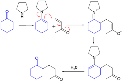 The Stork enamine reaction