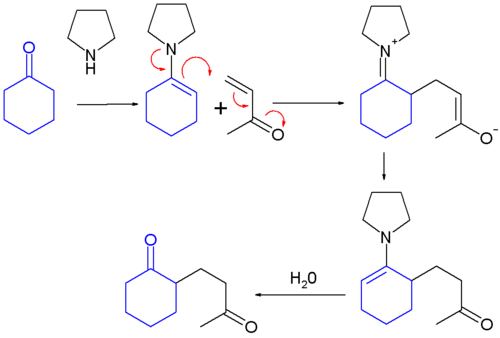 Stork enamine reaction.png