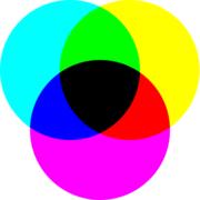 Sitesis Sustractiva del color