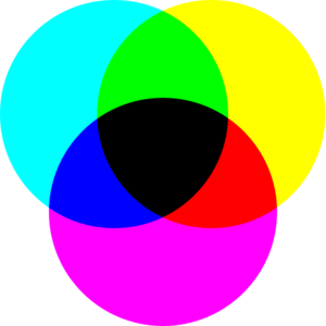 Color mixing - A simulated example of (idealized) subtractive color mixing.  An external source of illumination is assumed, and each primary attenuates (absorbs) some of that light.  The standard subtractive primaries cyan, magenta, and yellow combine pairwise to make subtractive secondaries red, green, and blue (which themselves are additive primaries, or in practice somewhat darker and less-saturated versions of typical additive primaries).  Combining all three primaries (center) absorbs all the light, resulting in black.  For real pigments, the results would be somewhat complicated by opacity and mixing behavior, and in practice adding a fourth pigment such as black may be helpful.