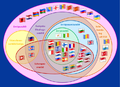 Supranational European Bodies-is.png