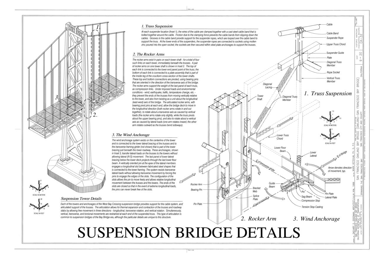 File Suspension Bridge Details San Francisco Oakland Bay