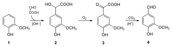 Synthesis vanillin 4.svg