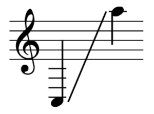 Tar (string instrument) - Image: Tar Range