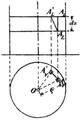 Teknisk Elasticitetslære - Pl6-fig50.png