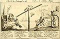 The D-kes Exchanged ot the Sc-h Hobby Horses (BM 1868,0808.4270).jpg