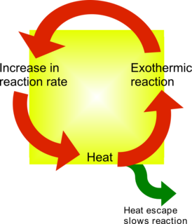 Thermal runaway situation where an increase in temperature changes the conditions in a way that causes a further increase in temperature, often leading to a destructive result