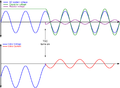 Thyristor switched capacitor waveforms 2.png
