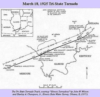 Tri-State Tornado - Track of the Tri-state tornado