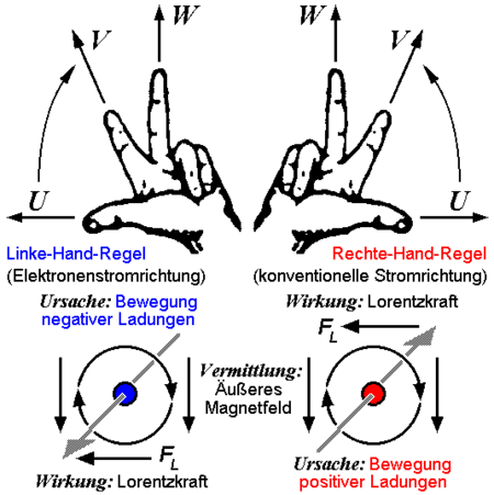 Thumb Ring Left Or Right Hand