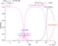 Uranium fraction diagram with no carbonate.png
