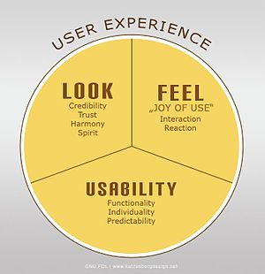 User Experience consists of Usability, Look an...