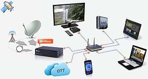 TV gateway - TV Gateway - VBox