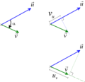 Vecteurs produit scalaire.png